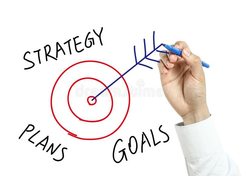Concepto de la estrategia empresarial del dibujo del hombre de negocios imagen de archivo libre de regalías