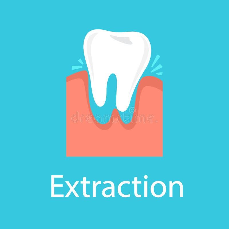 Concepto de la extracción del diente Cuidado y médico dentales ilustración del vector