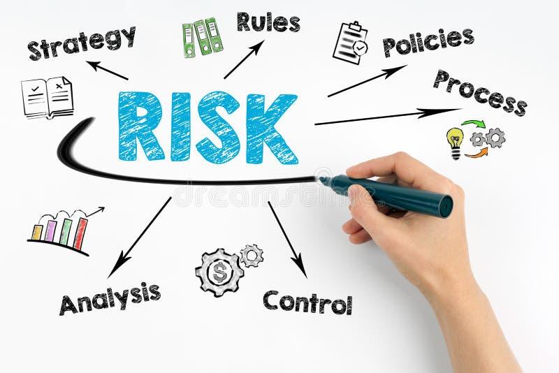 Concepto de la gestión de riesgos Mano con la escritura del marcador fotografía de archivo libre de regalías