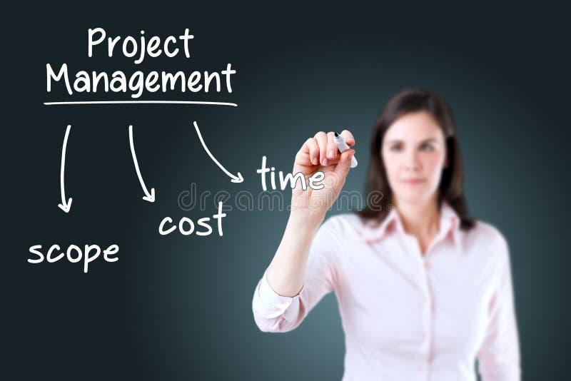 Concepto de la gestión del proyecto de la escritura de la mujer de negocios. fotografía de archivo