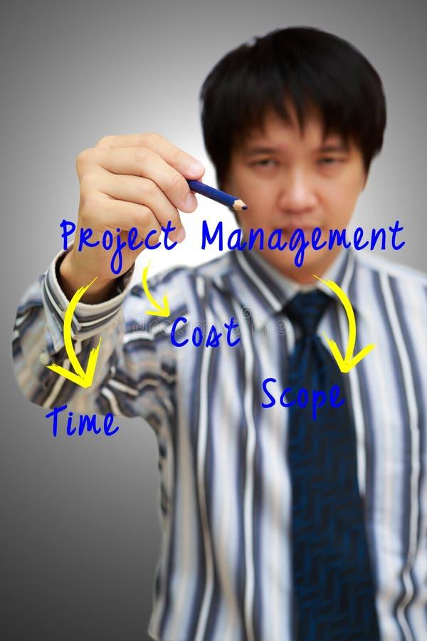 Concepto de la gestión del proyecto de la escritura del hombre de negocios fotografía de archivo libre de regalías