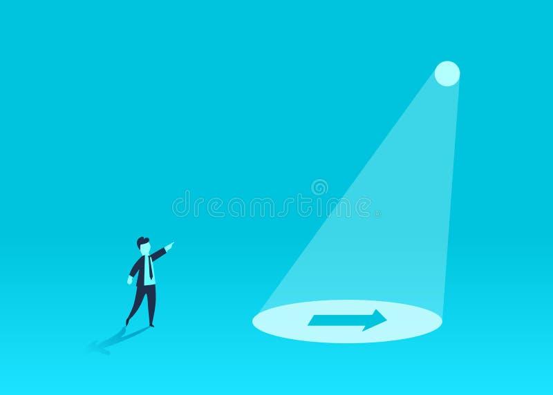 Concepto de la idea, mostrando la manera de negocio para un hombre de negocios Solucionar problemas, la trayectoria al éxito stock de ilustración