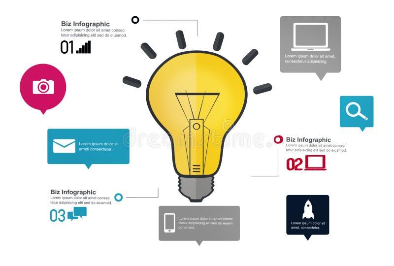 Concepto de la innovación de los negocios Infographic de la creatividad de la inspiración de las ideas ilustración del vector