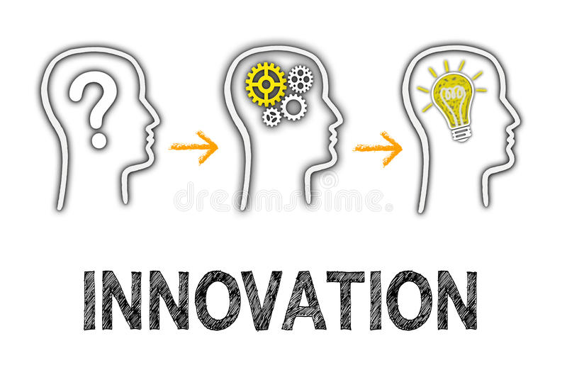Concepto de la innovación - pregunta, análisis, idea grande libre illustration