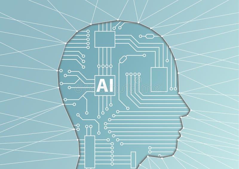 Concepto de la inteligencia artificial/AI Ejemplo del vector de la silueta de la cara con el procesador del ordenador como cerebr stock de ilustración