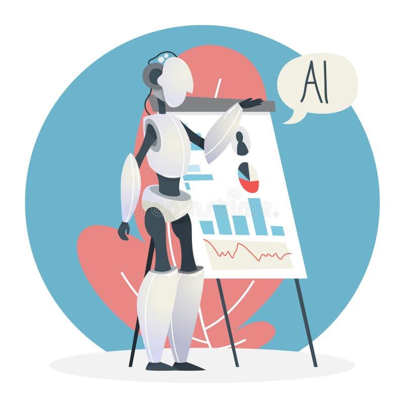 Concepto de la inteligencia artificial Cerebro futurista de la tecnología y del robot stock de ilustración