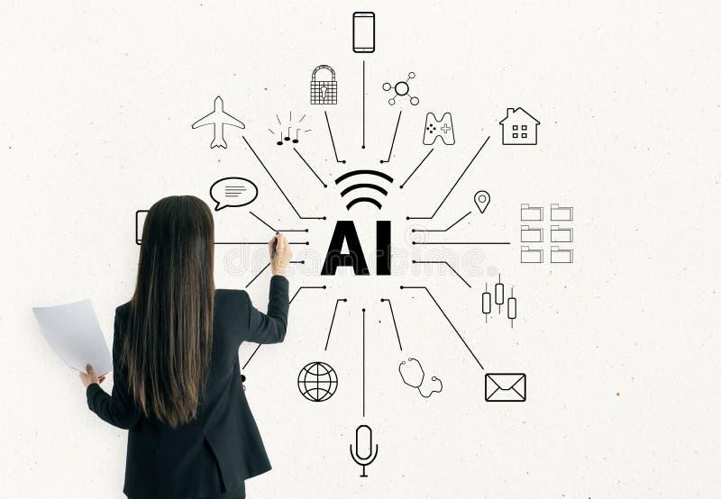 Concepto de la inteligencia artificial y de la tecnolog?a imagen de archivo libre de regalías