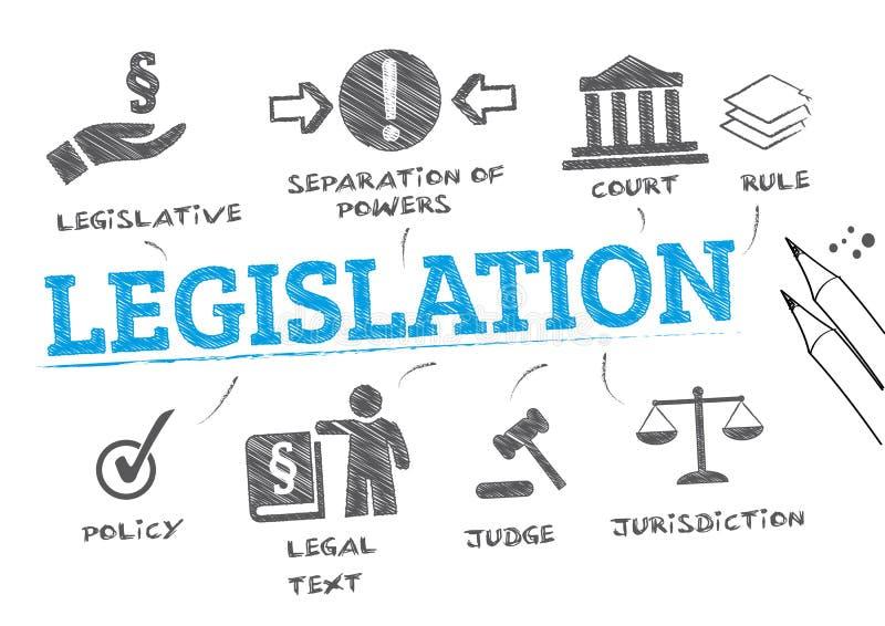 Concepto de la legislación libre illustration