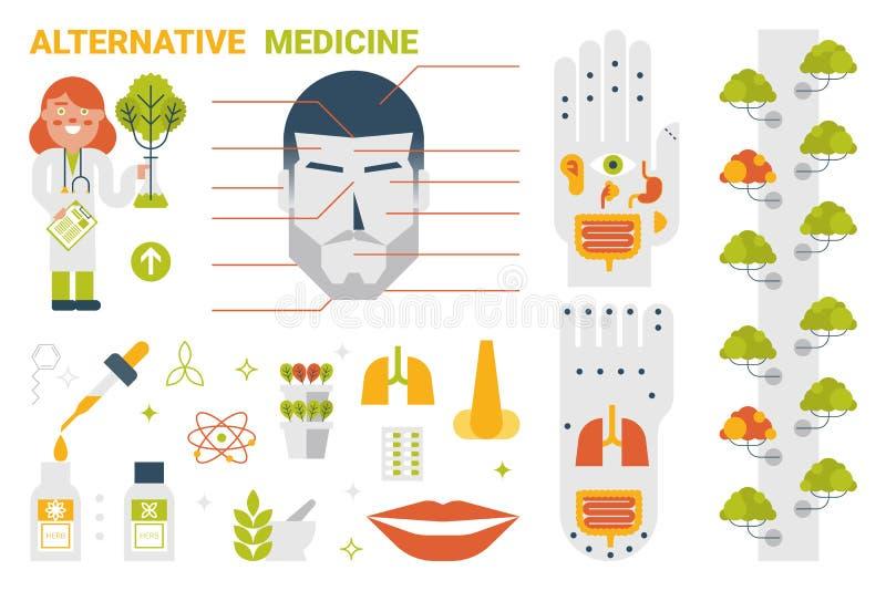 Concepto de la medicina alternativa ilustración del vector