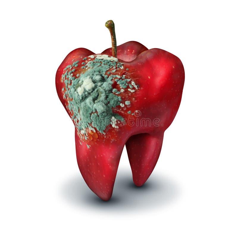 Concepto de la medicina dental ilustración del vector