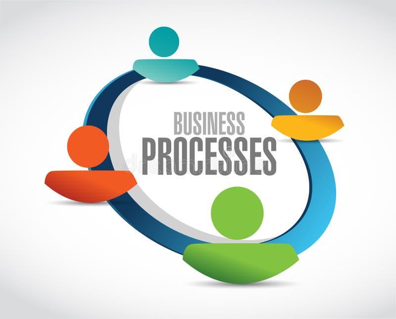 concepto de la muestra de la red del equipo de los procesos de negocio ilustración del vector