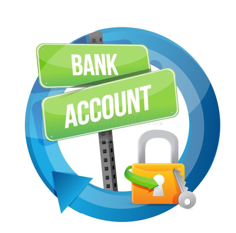 concepto de la muestra del ciclo de la calle de la cuenta bancaria ilustración del vector