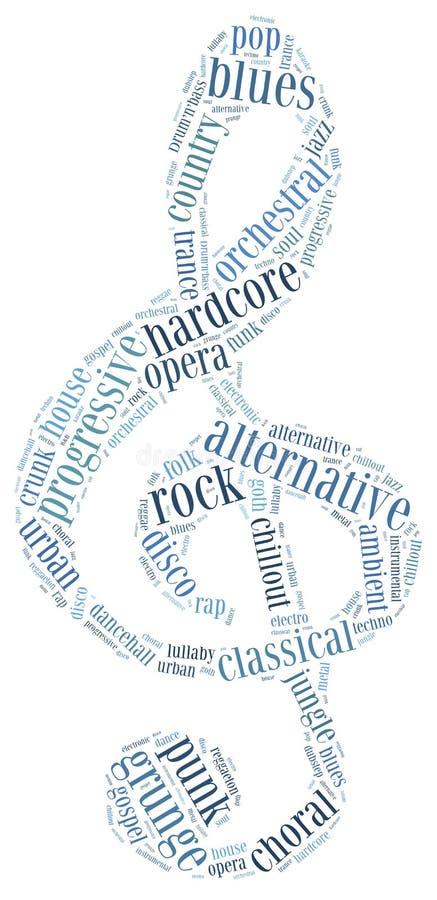 Concepto de la nube de la palabra de géneros de la música ilustración del vector