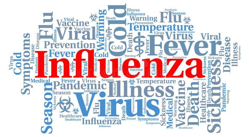 Concepto de la nube de la palabra de la gripe ilustración del vector