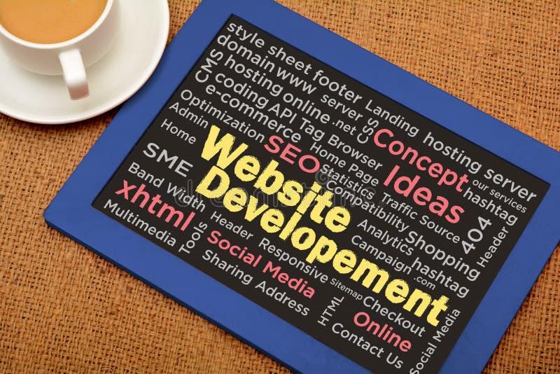 Concepto de la pizarra del desarrollo del sitio web con collage de la palabra foto de archivo