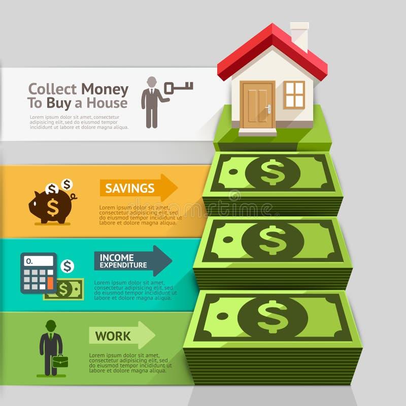 Concepto de la propiedad del negocio Recoja el dinero para comprar una casa stock de ilustración