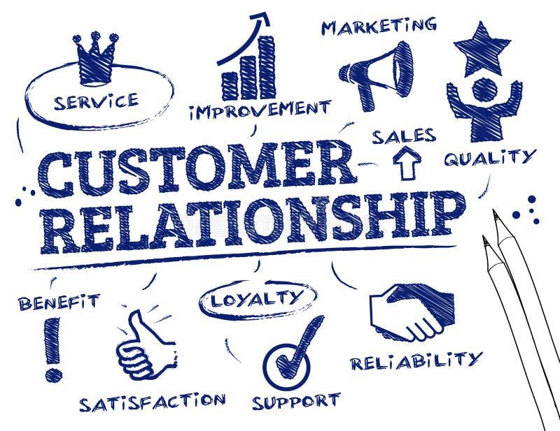 Concepto de la relación del cliente ilustración del vector