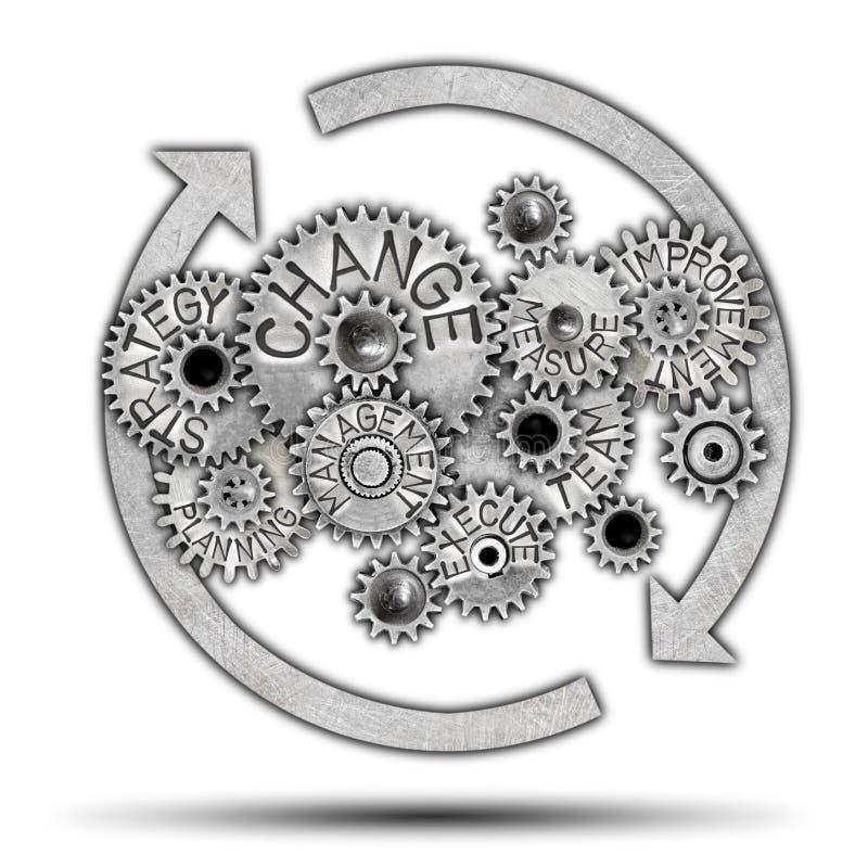 Concepto de la rueda del metal ilustración del vector