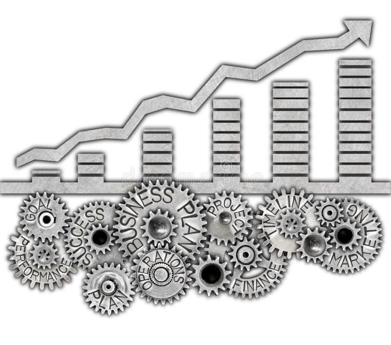 Concepto de la rueda del metal stock de ilustración