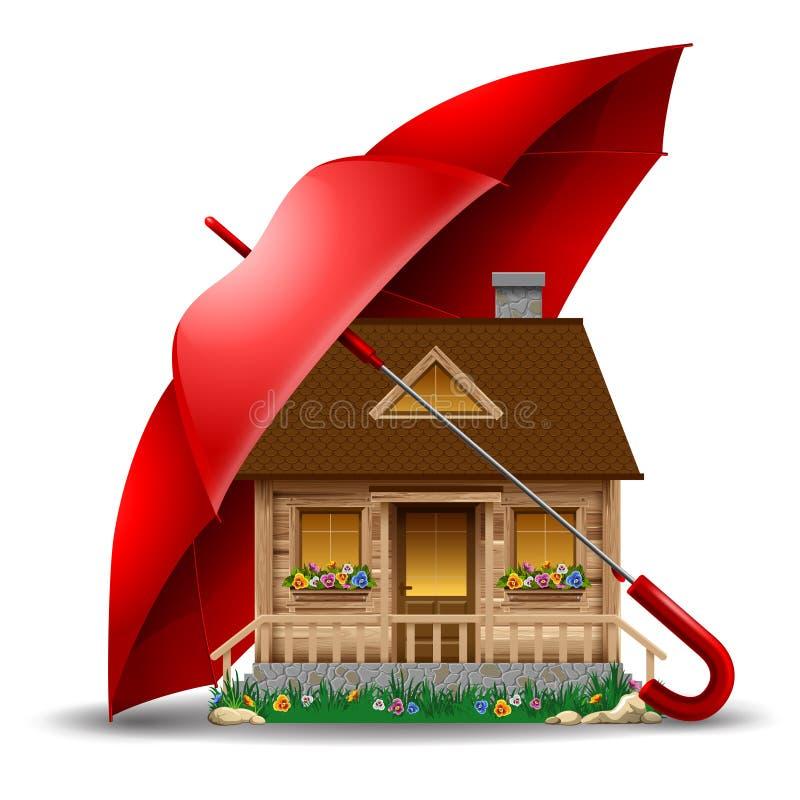Concepto de la seguridad de las propiedades inmobiliarias ilustración del vector
