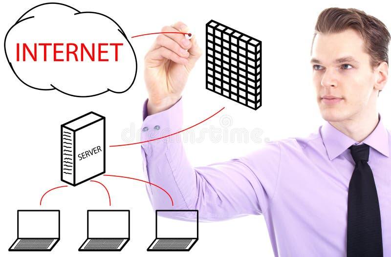 Concepto de la seguridad del Internet imágenes de archivo libres de regalías