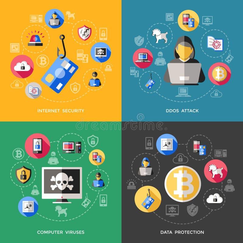 Concepto de la seguridad del Internet libre illustration