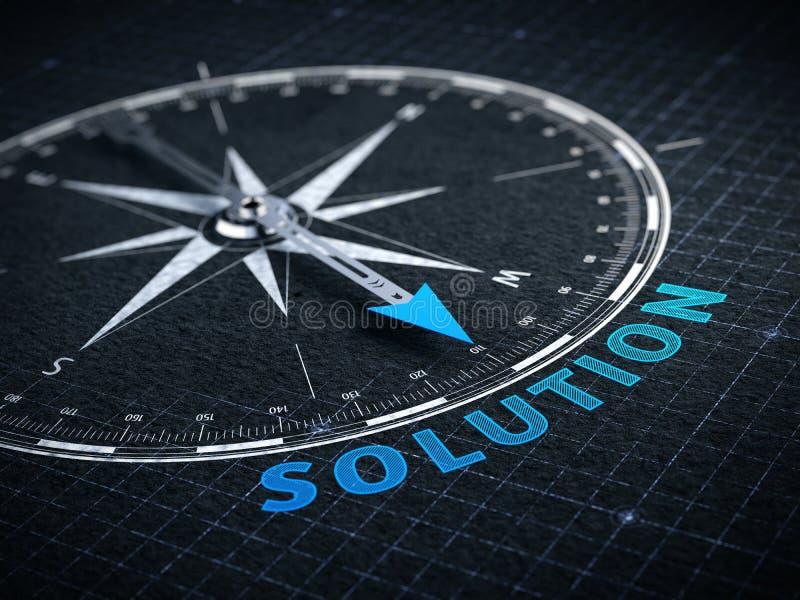 Concepto de la solución del negocio - contornee la aguja que señala palabra de la solución stock de ilustración