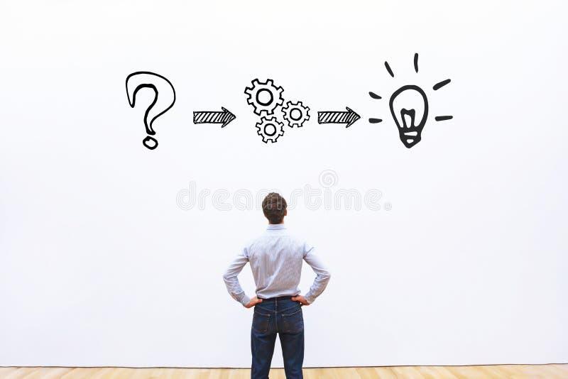 Concepto de la solución del pensamiento o de problemas foto de archivo