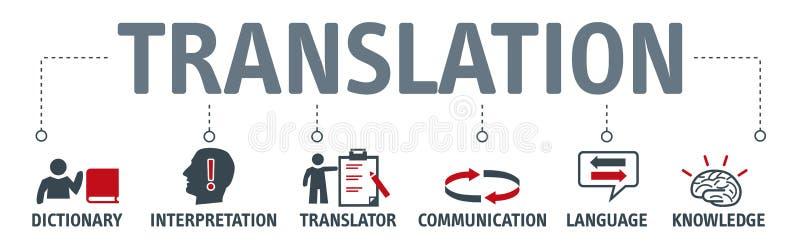 Concepto de la traducción de la bandera con los iconos ilustración del vector