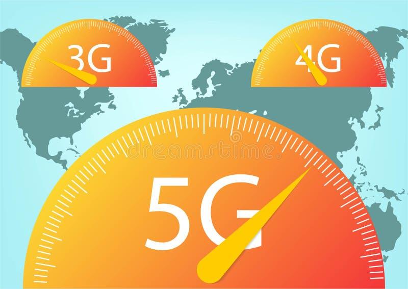 Concepto de la velocidad de la red inal?mbrica, evoluci?n del veloc?metro 5G Red del mapa del mundo con las conexiones, la comuni stock de ilustración