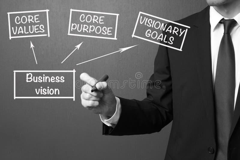 Concepto de la visión del negocio de la escritura del hombre de negocios imagenes de archivo