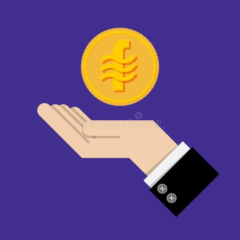 Concepto de la vuelta de inversi?n moneda de oro con la muestra de la moneda de la moneda del libra a mano, palma del hombre de n stock de ilustración