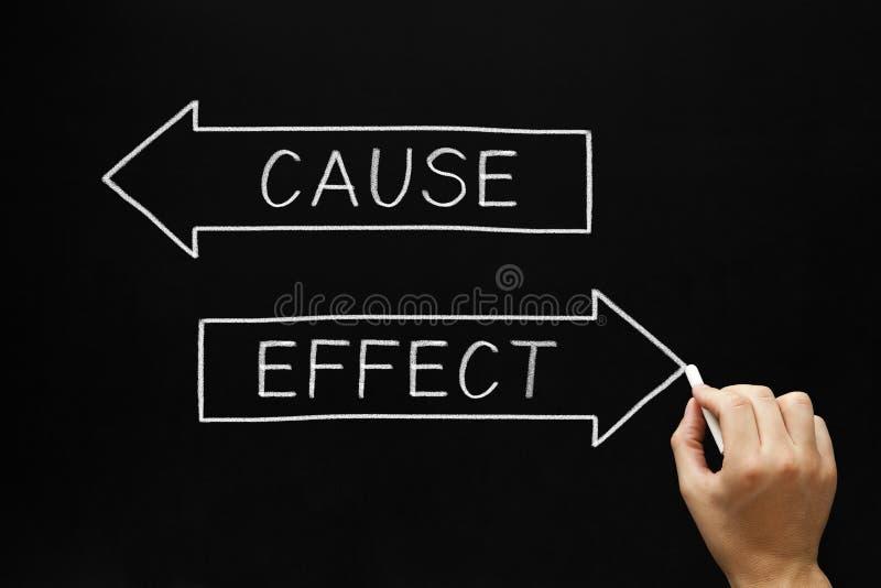 Concepto de las flechas de la causa-efecto imagenes de archivo