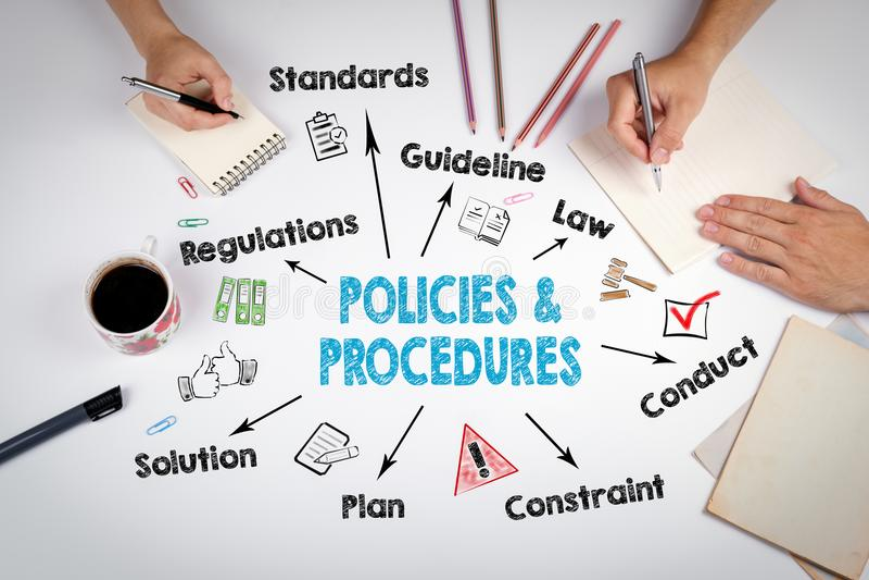 Concepto de las políticas y de los procedimientos Carta con palabras claves e iconos imagen de archivo