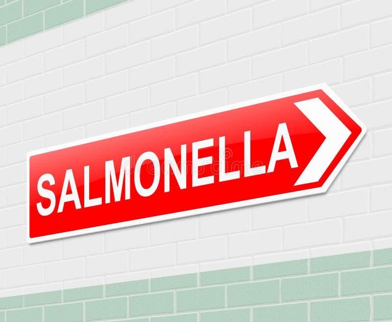 Concepto de las salmonelas. stock de ilustración