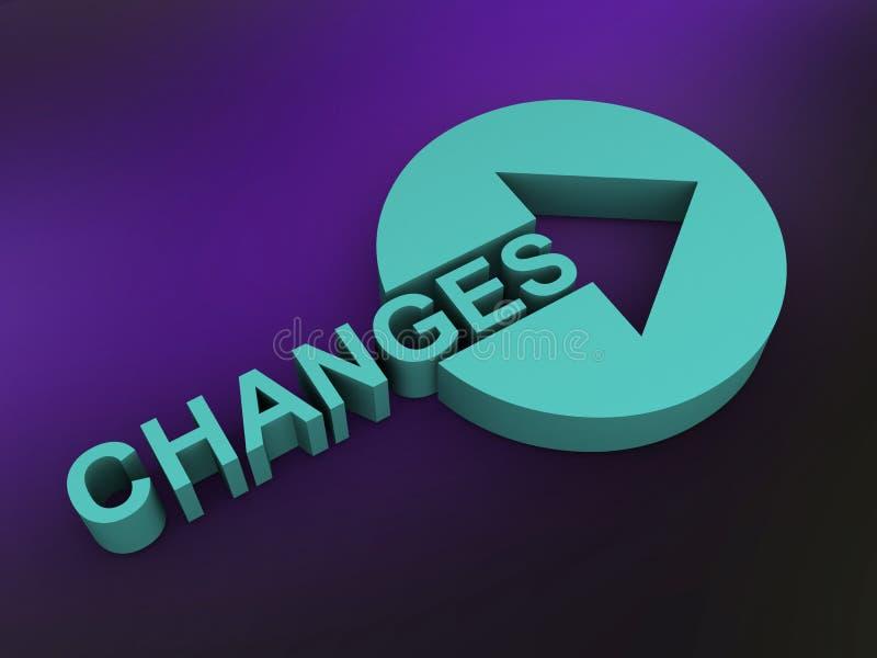 Concepto de los cambios stock de ilustración