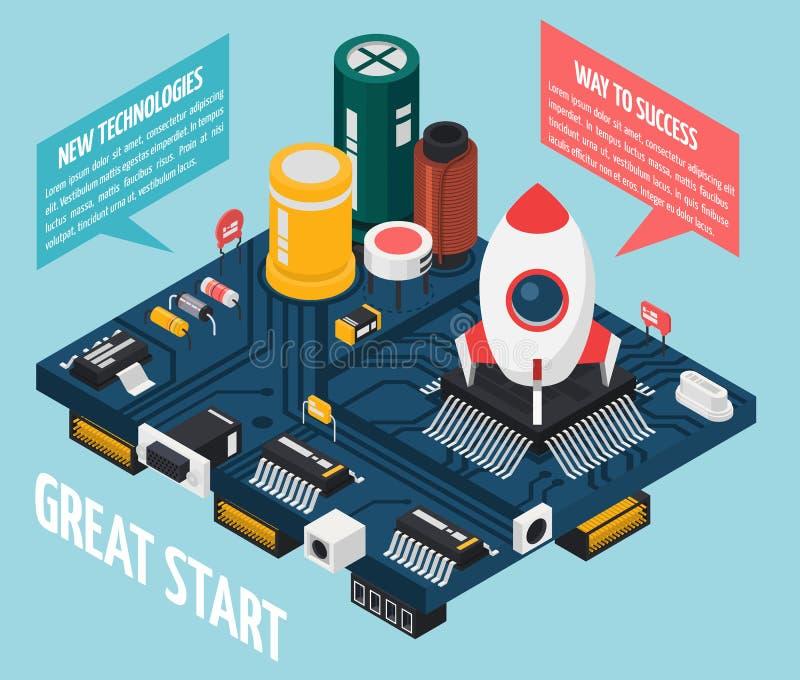 Concepto de los componentes electrónicos del semiconductor ilustración del vector