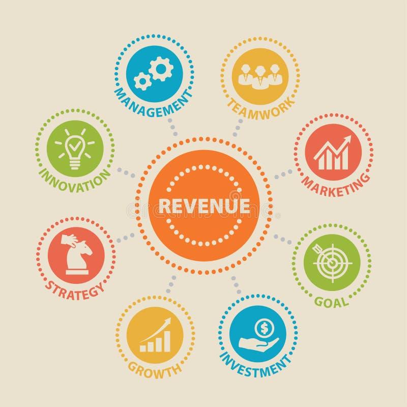 Concepto de los ingresos con los iconos libre illustration