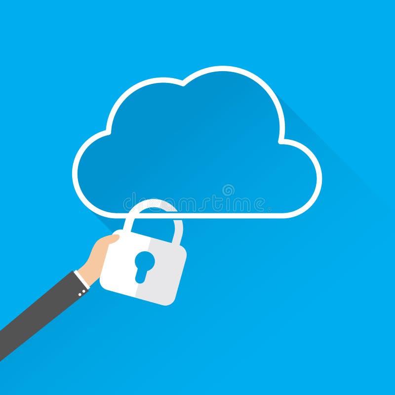 Concepto de los servicios de seguridad de datos de la nube icono de la nube con el candado Vector2 stock de ilustración