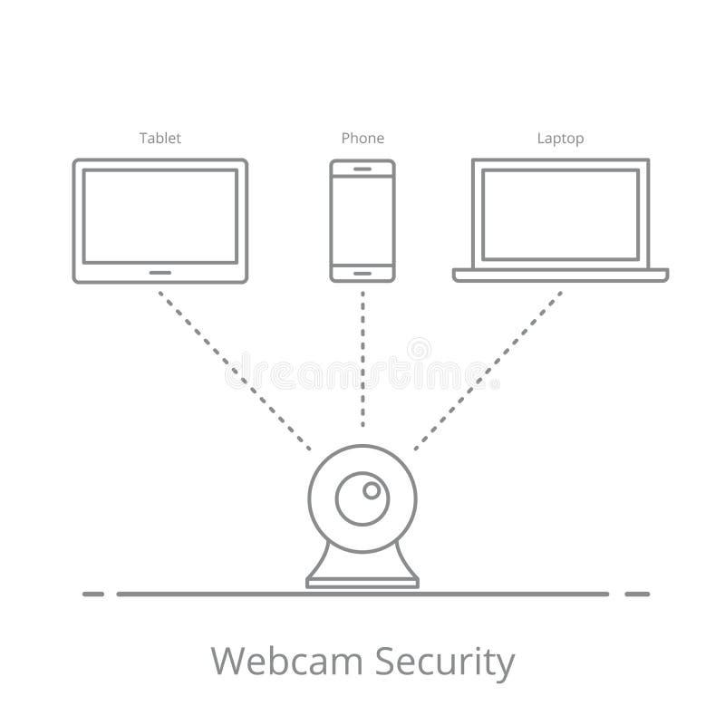 Concepto de observación vía una cámara web en sus dispositivos móviles Sistema de vídeo de la seguridad La transmisión de la info ilustración del vector