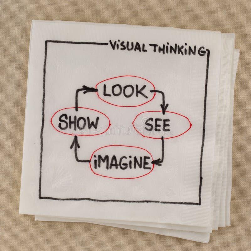 Concepto de pensamiento visual foto de archivo libre de regalías