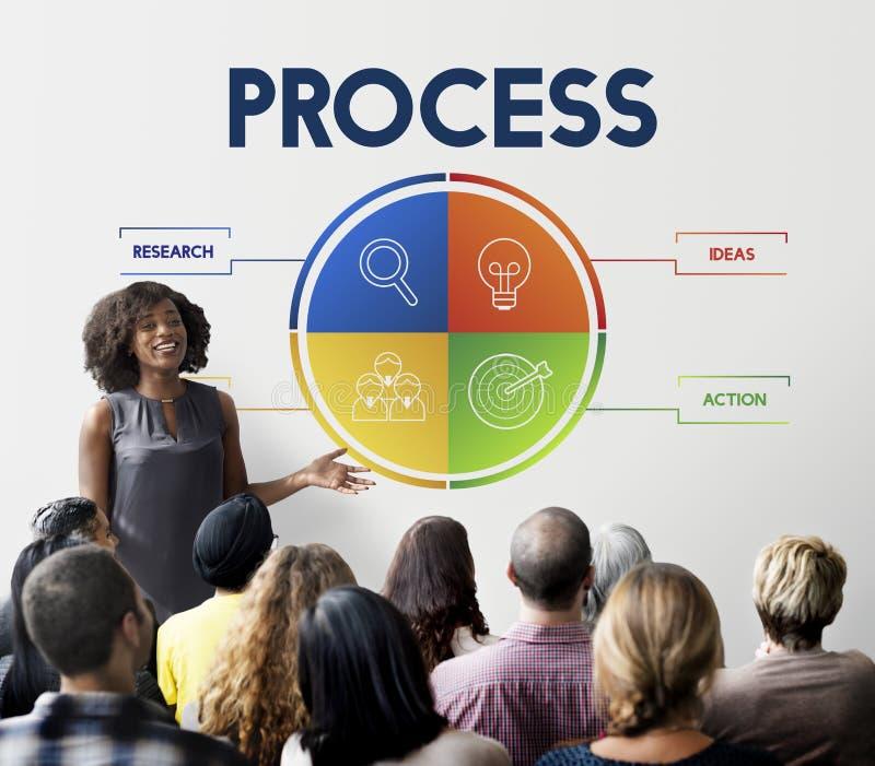 Concepto de proceso de la acción del intercambio de ideas de la estrategia fotografía de archivo libre de regalías