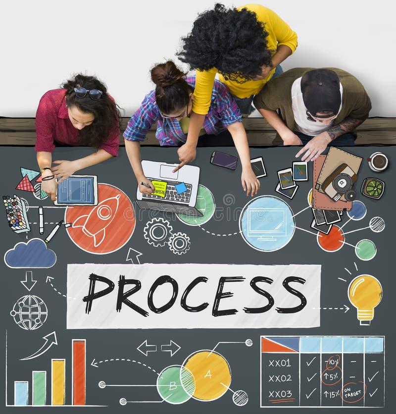 Concepto de proceso del plan del sistema del procedimiento imágenes de archivo libres de regalías