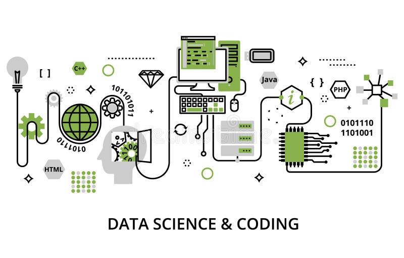 Concepto de programación, de software de desarrollo y de proceso de codificación ilustración del vector