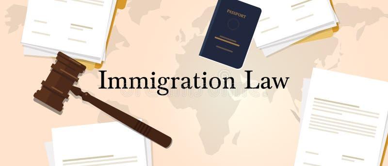 Concepto de reglamentación del derecho de inmigración Carta de papel con gaval o martillo y pasaporte libre illustration