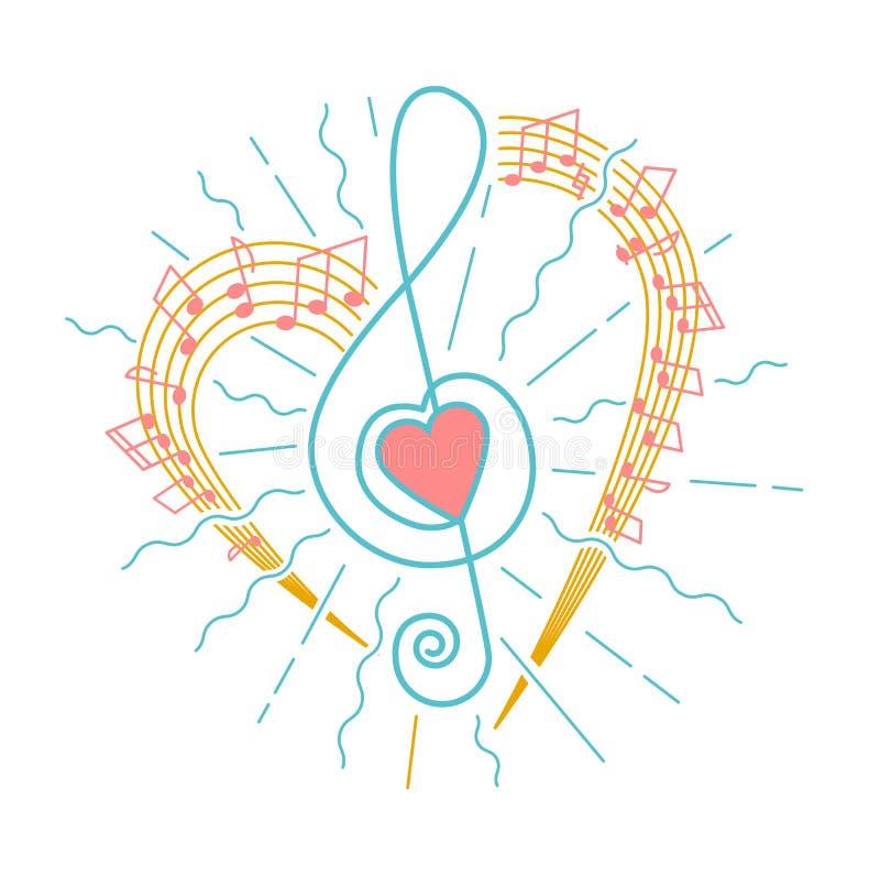 Concepto de representación musical stock de ilustración