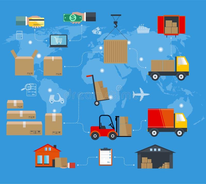 Concepto de servicios en mercancías de la entrega ilustración del vector