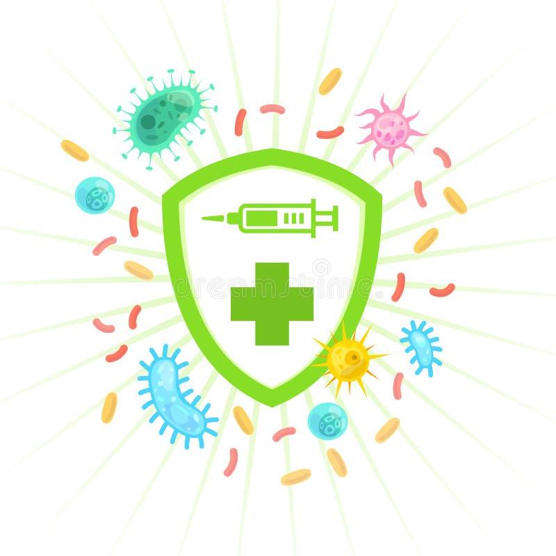 Concepto de vacunación Bacterias médicas del virus de la defensa del escudo de la protección del sistema inmune de la inmunología ilustración del vector