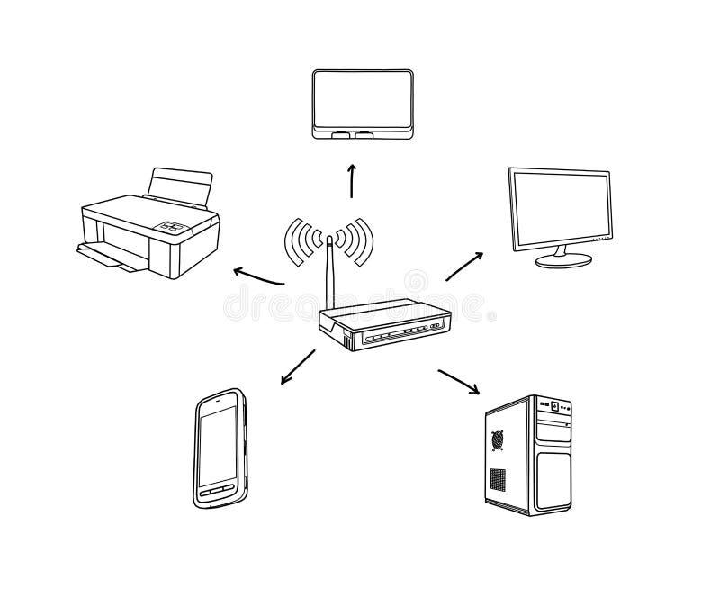 Concepto de Wi-Fi stock de ilustración