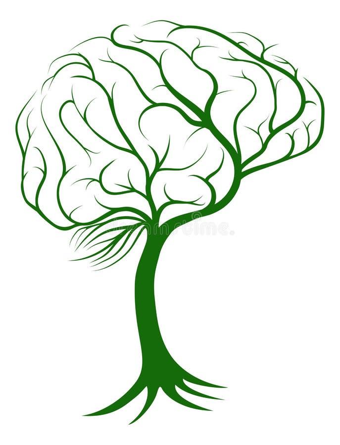 Concepto del árbol del cerebro ilustración del vector
